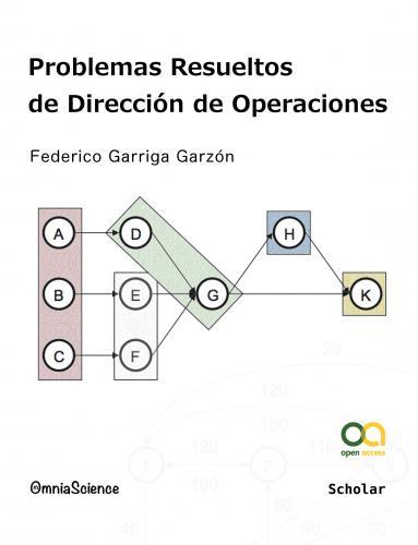 Cover for Problemas resueltos de dirección de operaciones